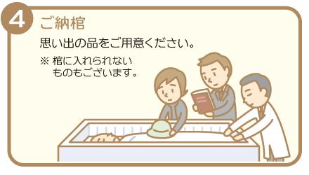 1.御連絡